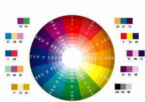 Lưu ý không thể bỏ qua khi chọn màu sắc cho nội thất gia đình tại Vinh
